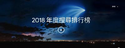 2018 年度 Google 10部熱搜電影(全球)
